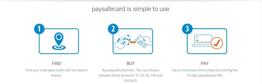 paysafecard casino account